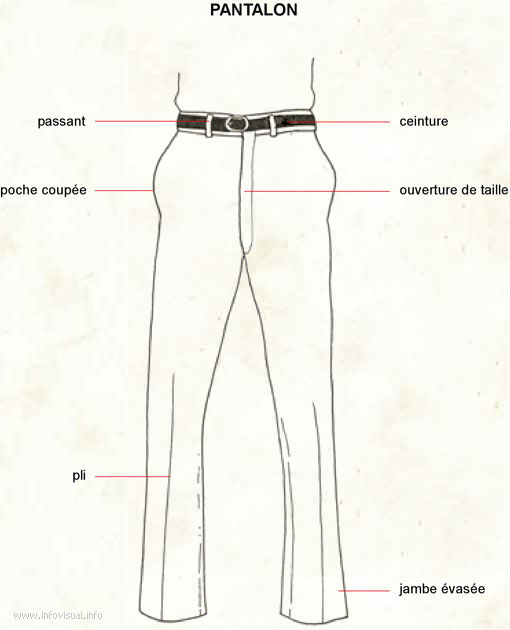 Pantalon  culotte munie de deux jambes longues. Ceinture  accessoire  permettant de maintenir et d ajuster un vêtement. Ouverture de taille   ouverture ... f720a3a64f6