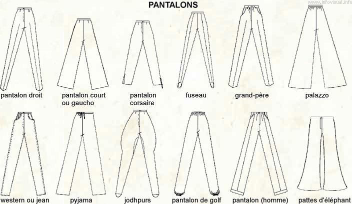 type de pantalon pour homme