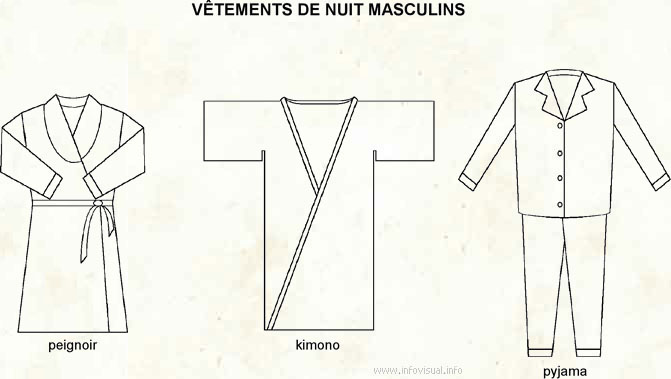 Nuit masculin